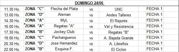 XXV Torneo Nacional de Clubes Juveniles – Fútbol de Salón