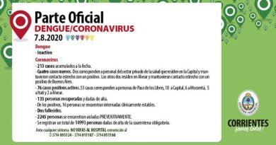 Parte Oficial del Ministerio de Salud de la Provincia de Corrientes. Situación Epidemiológica de Coronavirus en Paso de los Libres.