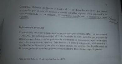 Auditor Externo aprobó el balance de cuentas de Libres