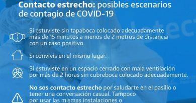 Escenarios de contagio de COVID-19