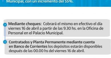 La gestión de Martín Ascúa paga Ayuda Escolar con aumento del 55%